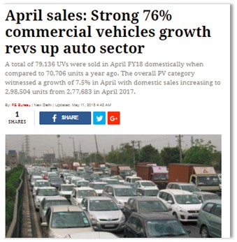 APRIL SALES: STRONG 76% COMMERCIAL VEHICLES GROWTH REVS UP AUTO SECTOR
