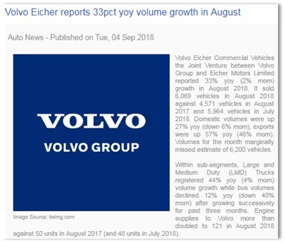 VOLVO EICHER REPORTS 33PCT YOY VOLUME GROWTH IN AUGUST